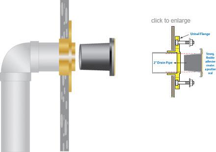 Fernco Wax Free Urinal Seal: Fast, Flexible and Leak-Free | Fernco - US