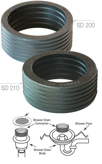 Fernco Shower Drain Connectors Fernco Us