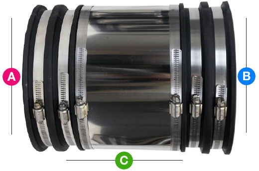 Shielded Couplings Measurements