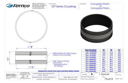 1071 Corrugated Series Couplings