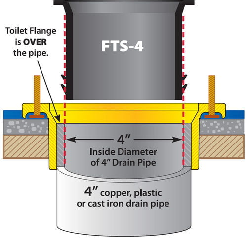 Wax Free Toilet Seal FTS-4 Drawing