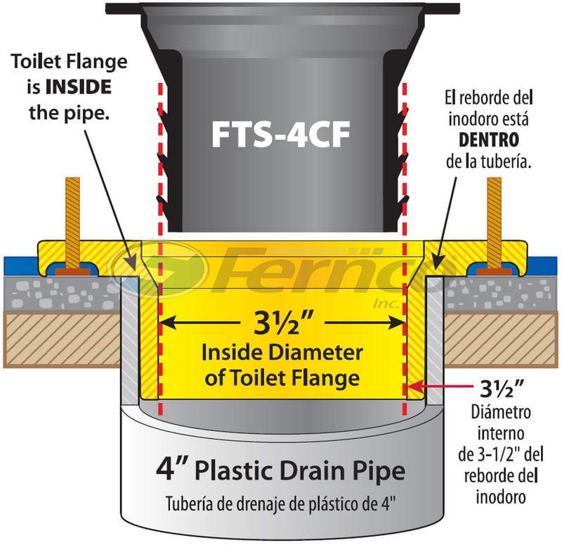 Fernco Wax Free Toilet Seal, Toilet Seal, Toilet Bowl Seal ...